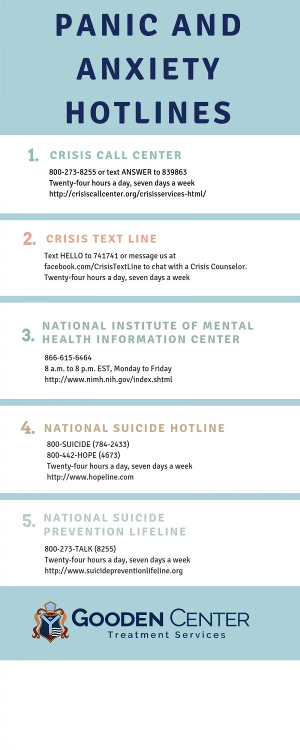 Panic and Anxiety Hotlines