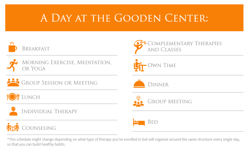 a day in gooden center