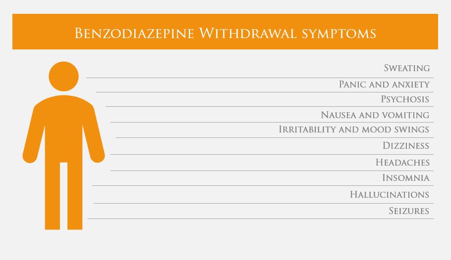 benzo withdrawal symptoms
