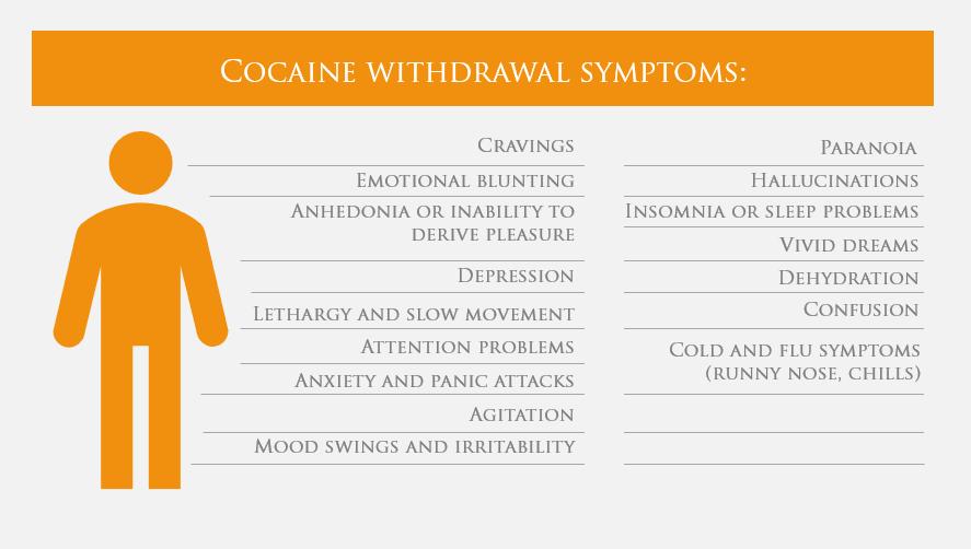 cocain withdrawal symptoms