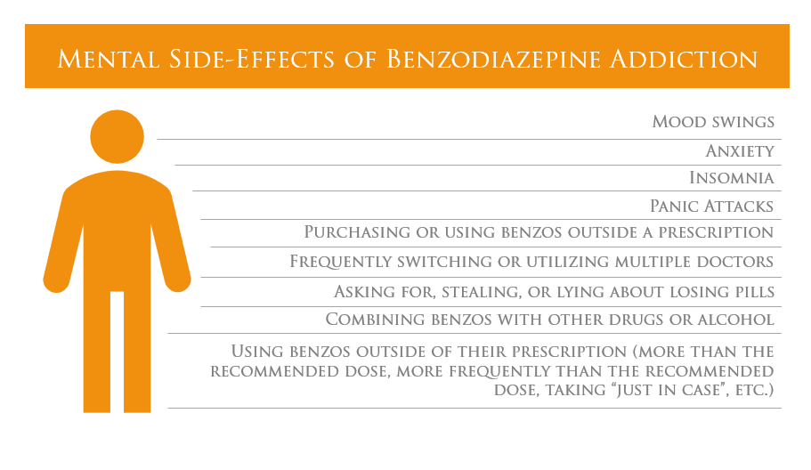 mental side effects of benzo addiction