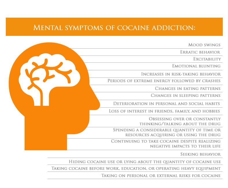 mental-symptoms-of-cocaine-addiction