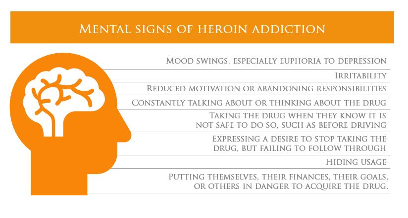 mental-symptoms-of-heroin--addiction