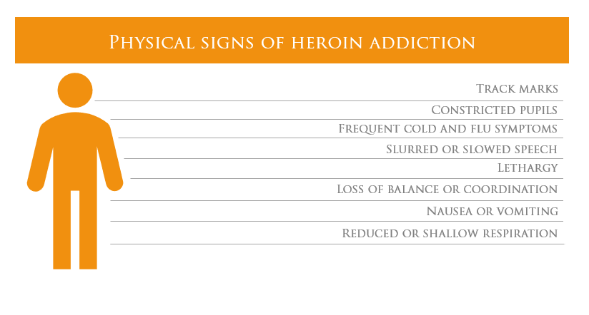 physical symptoms of heroin addiction