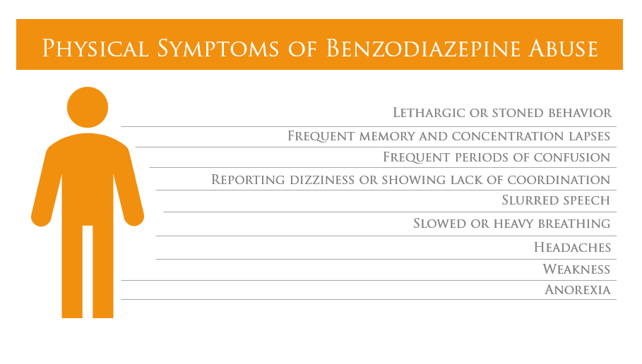 symptoms of benzo abuse