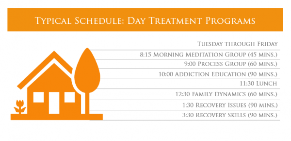 typical schedule day treatment programs