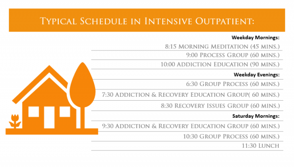 typical schedule intensive outpatient