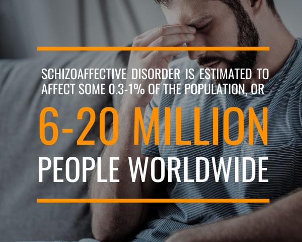 Schizoaffective-disorder