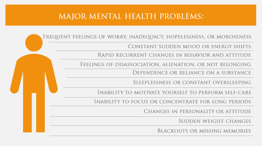 major mental health problems