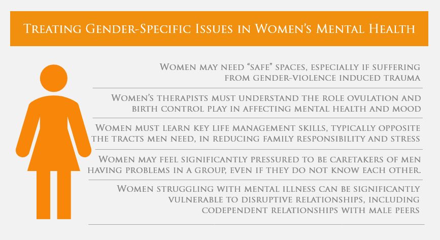 Treating Gender-Specific Issues in Women's Mental Health